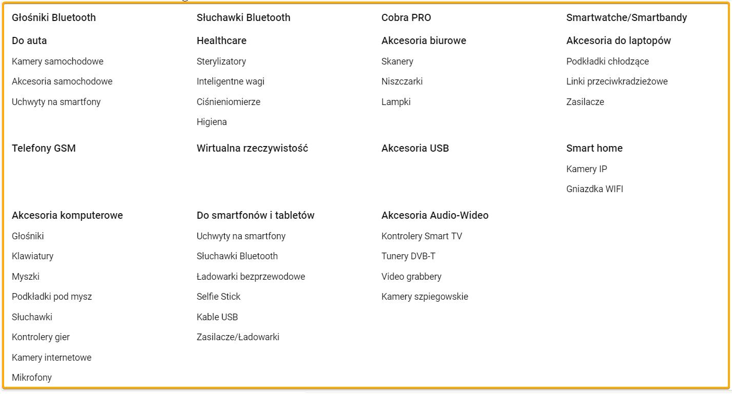 kategorie w sklepie internetowym z technologią