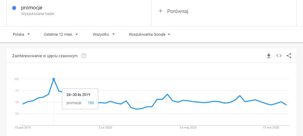black-friday-google-trends
