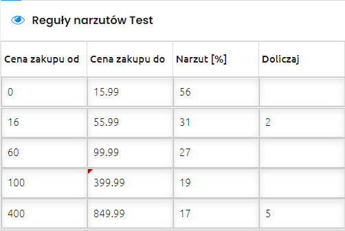 wlasne-reguly-narzutow